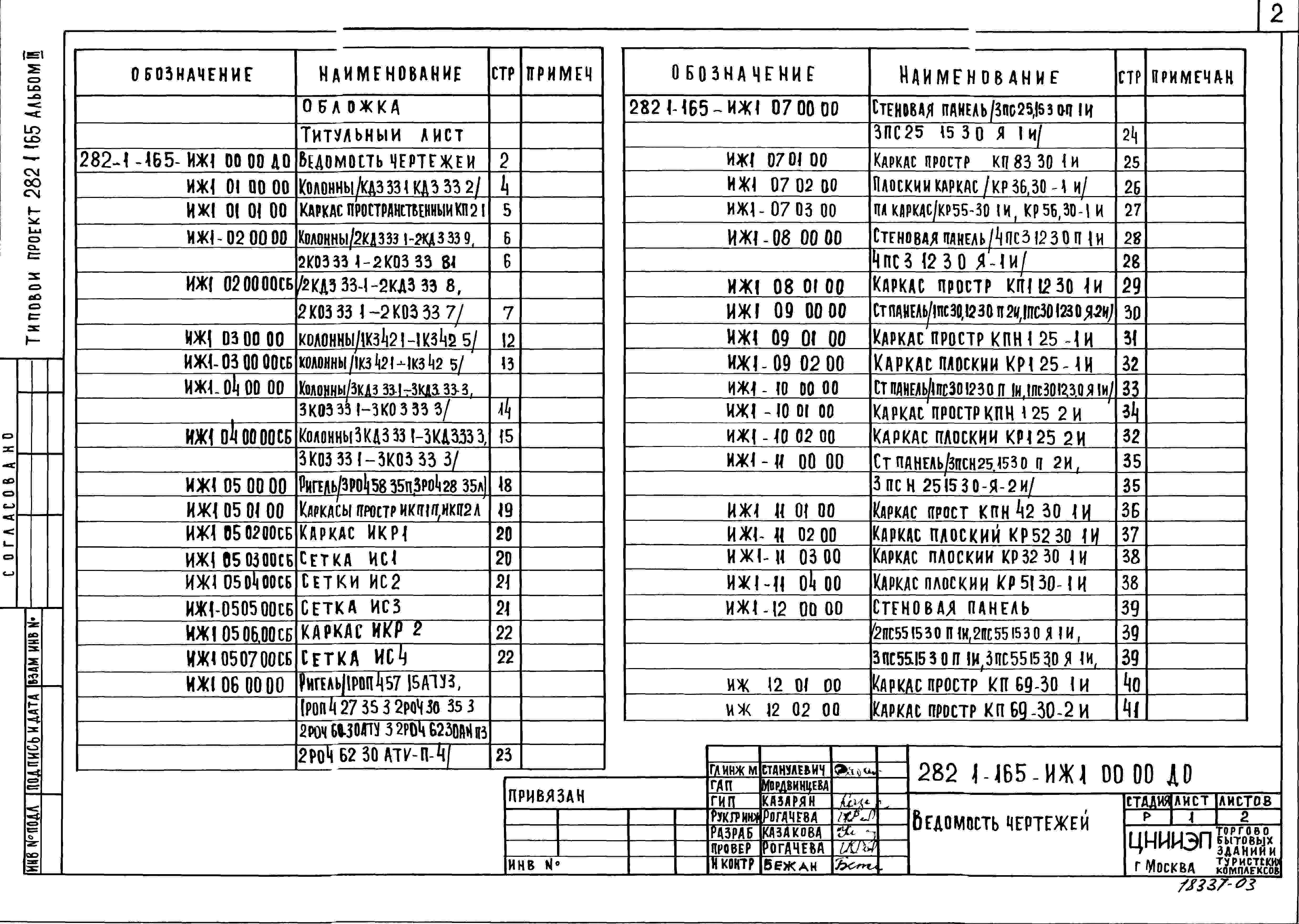 альбом типовых чертежей т-282-1-82