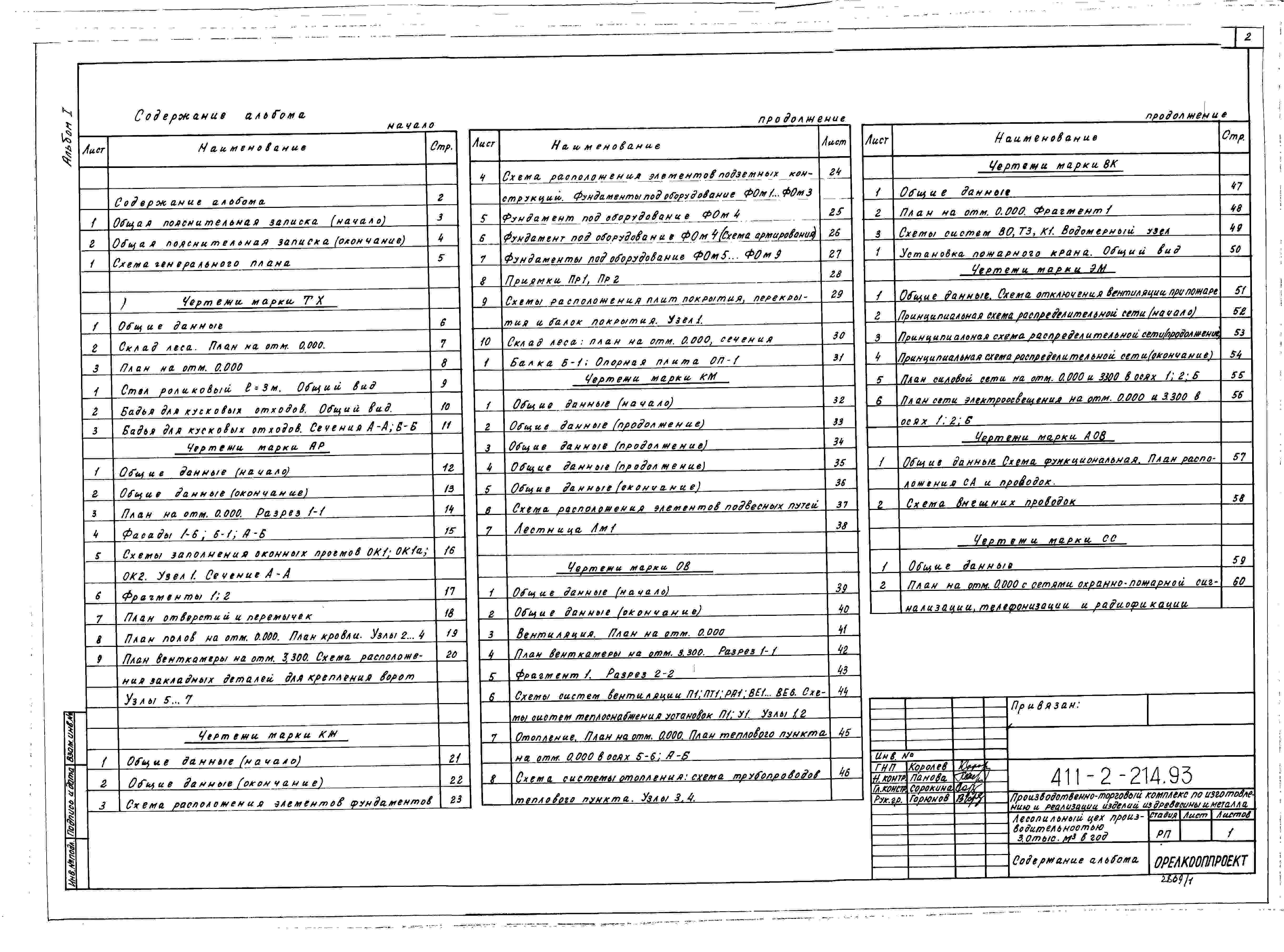 типовой проект 411-2-214.93 цитп лесопильный цех